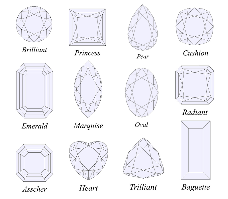 Diamond-Cut-Guide